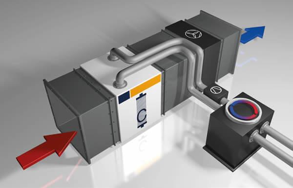 Kunststoff Gas-Wasser-Wärmetauscher - CALORPLAST